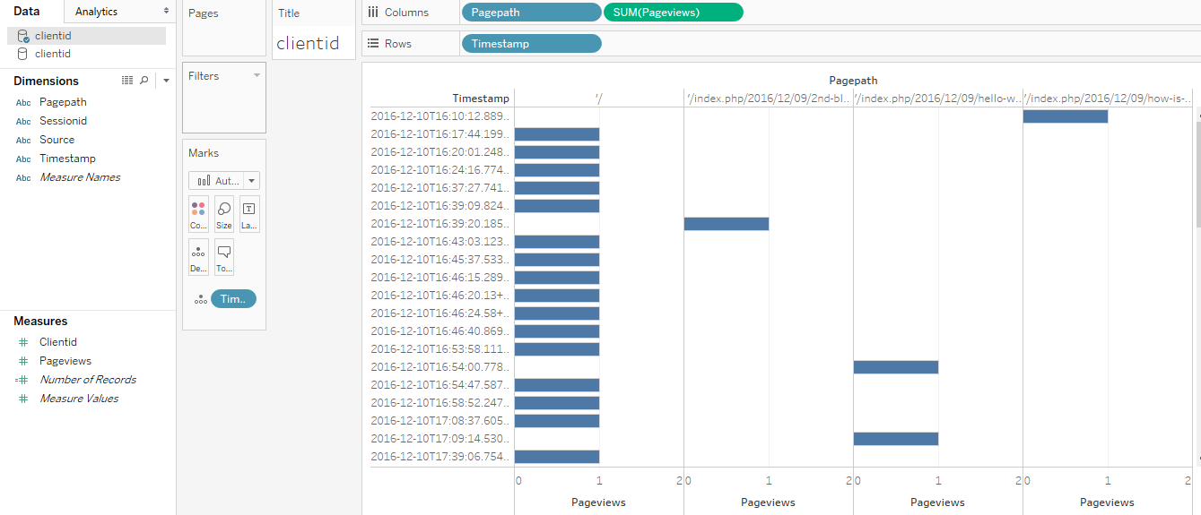 How to Visualize Your Amazon Redshift Data Using Tableau - DZone Big
